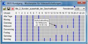 virtueller Wächterrundgang - geplant mit EBÜS