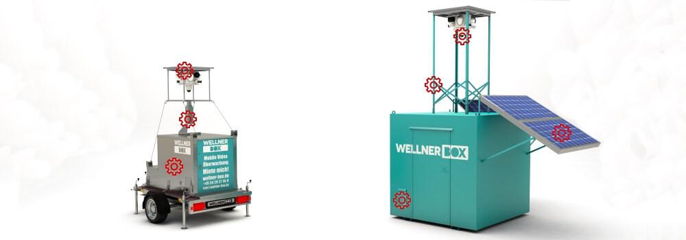 Das WelnerBOX-System - modular und flexibel